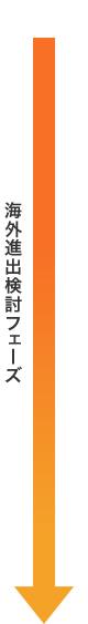 img_phase_arrow01