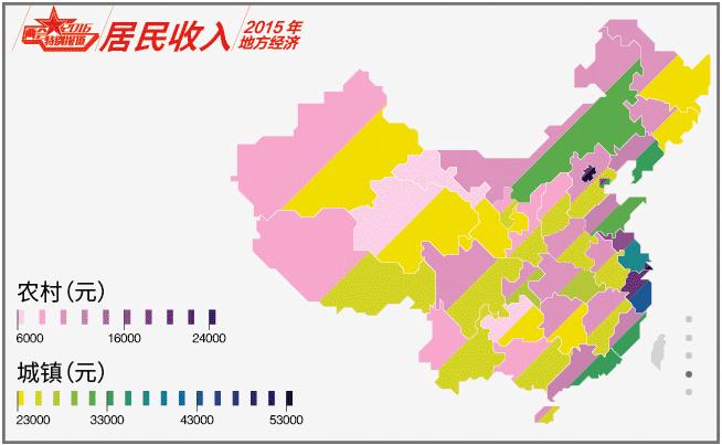 地方居住者収入2015