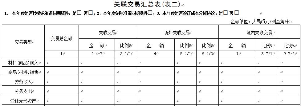 関連交易表(表二)