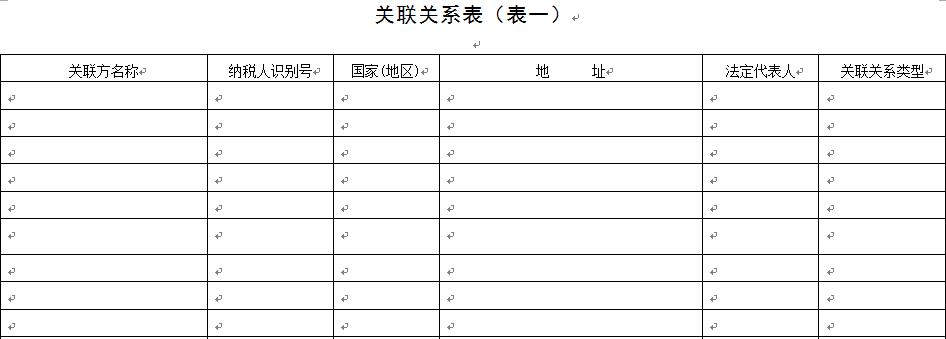 関連関係表(表一)