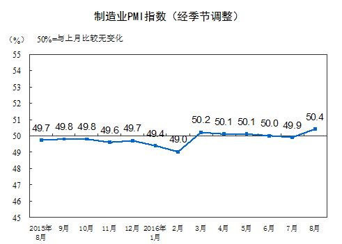 %e8%a3%bd%e9%80%a0%e6%a5%adpmi2016%e5%b9%b48%e6%9c%88