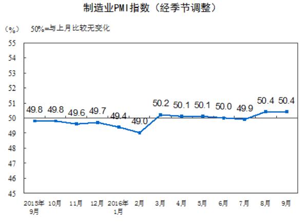 %e8%a3%bd%e9%80%a0%e6%a5%adpmi9%e6%9c%88%e7%ae%a1%e5%88%b6