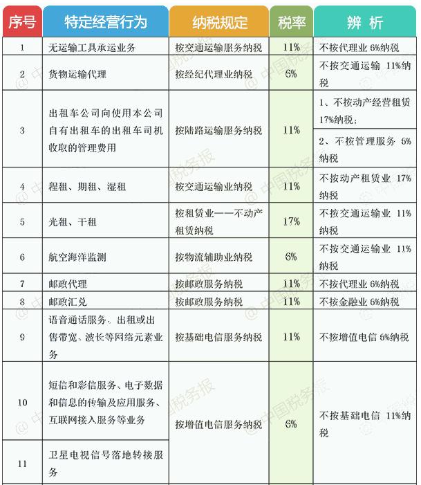 %e6%96%b0%e7%a8%8e%e7%8e%87%e8%a1%a8%e2%91%a0