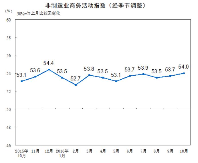 %e5%ae%98%e5%88%b6%e9%9d%9e%e8%a3%bd%e9%80%a0%e6%a5%adpmi2016%e5%b9%b410%e6%9c%88