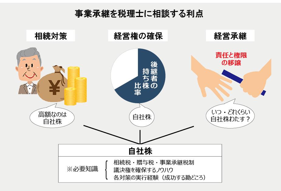 税理士に事業承継を相談する利点